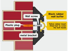 SupaStopper rubber wall buffer is shipped with easy to follow fixing instructions.