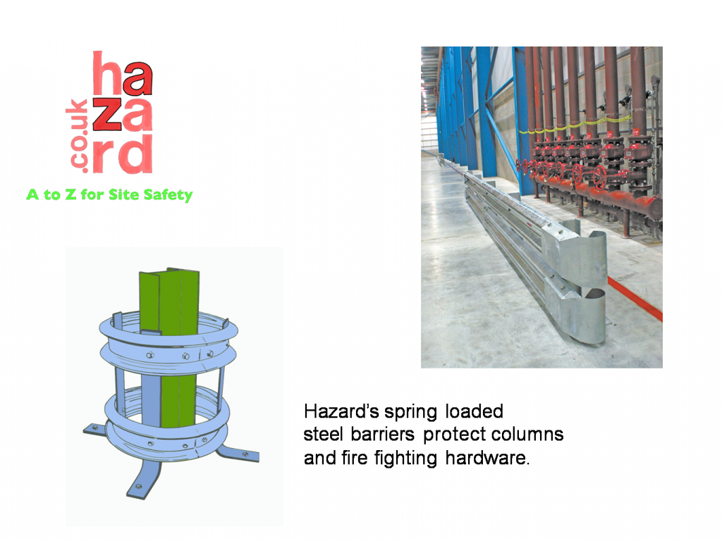 Spring loaded column protector